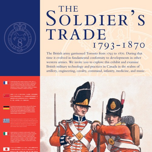 Soldier's Trade at Fort York